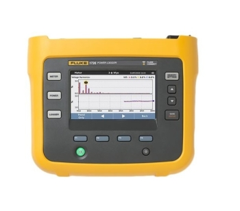 Fluke 1736/INTL Energy Monitor